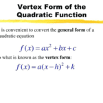 What Is Vertex Form? Example