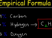 Empirical Formula Definition