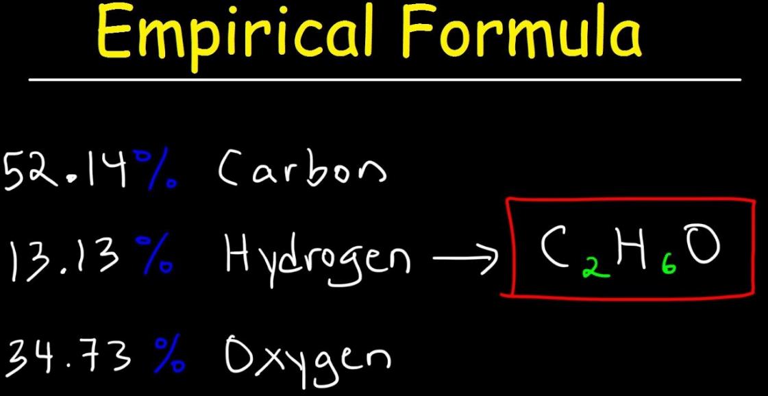 Empirical Formula Definition