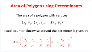 Area of a Polygon – Learn with Examples