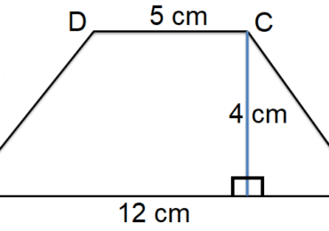 Area of a trapezoid: Latest Lesson Update