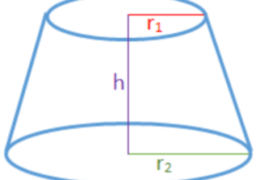 An Overview on Area of a Cylinder