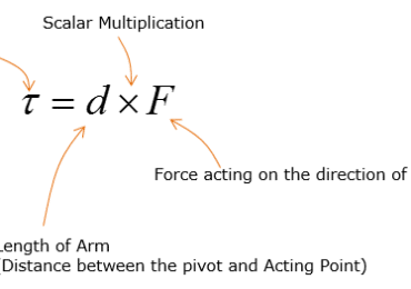 Torque Formula: Complete Lesson For Beginners