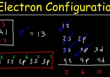 Ground State Electron Configuration: An Overview