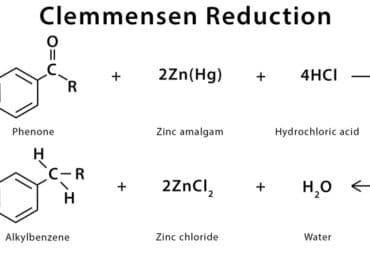 The Mechanism of Clemmensen Reduction